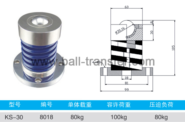 KS-30 External Spring Load Ball Transfer Units and Die Lifters
